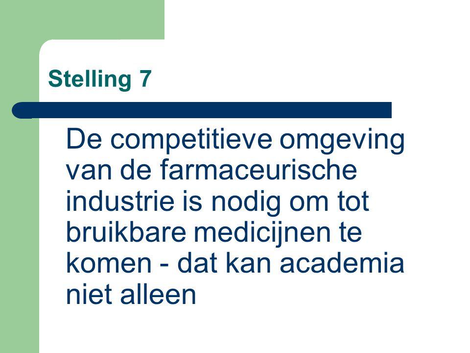 Stelling 7 De competitieve omgeving van de farmaceurische industrie is nodig om tot bruikbare medicijnen te komen - dat kan academia niet alleen