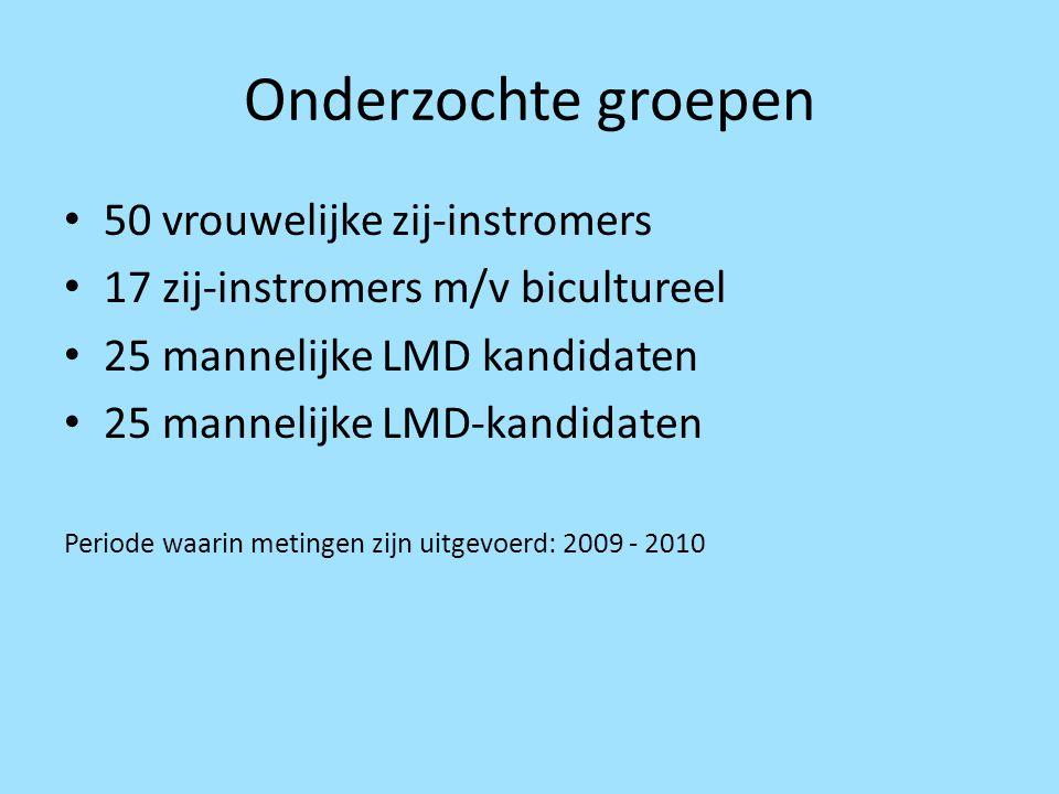 Onderzochte groepen 50 vrouwelijke zij-instromers 17 zij-instromers m/v bicultureel 25 mannelijke LMD kandidaten 25 mannelijke LMD-kandidaten Periode waarin metingen zijn uitgevoerd: 2009 - 2010