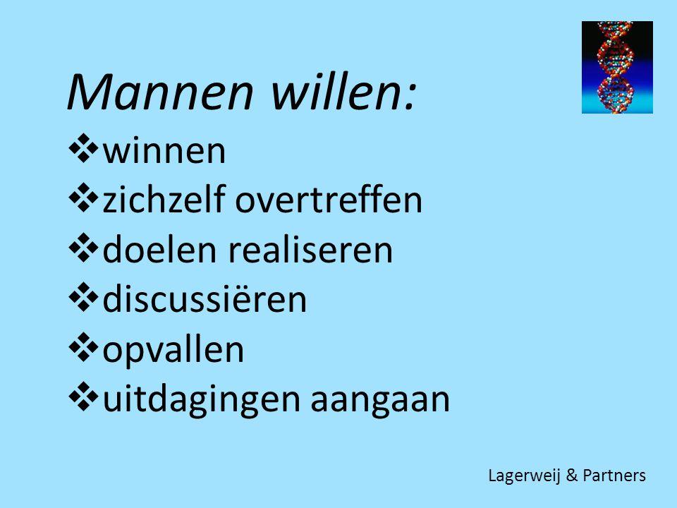 Mannen willen:  winnen  zichzelf overtreffen  doelen realiseren  discussiëren  opvallen  uitdagingen aangaan Lagerweij & Partners