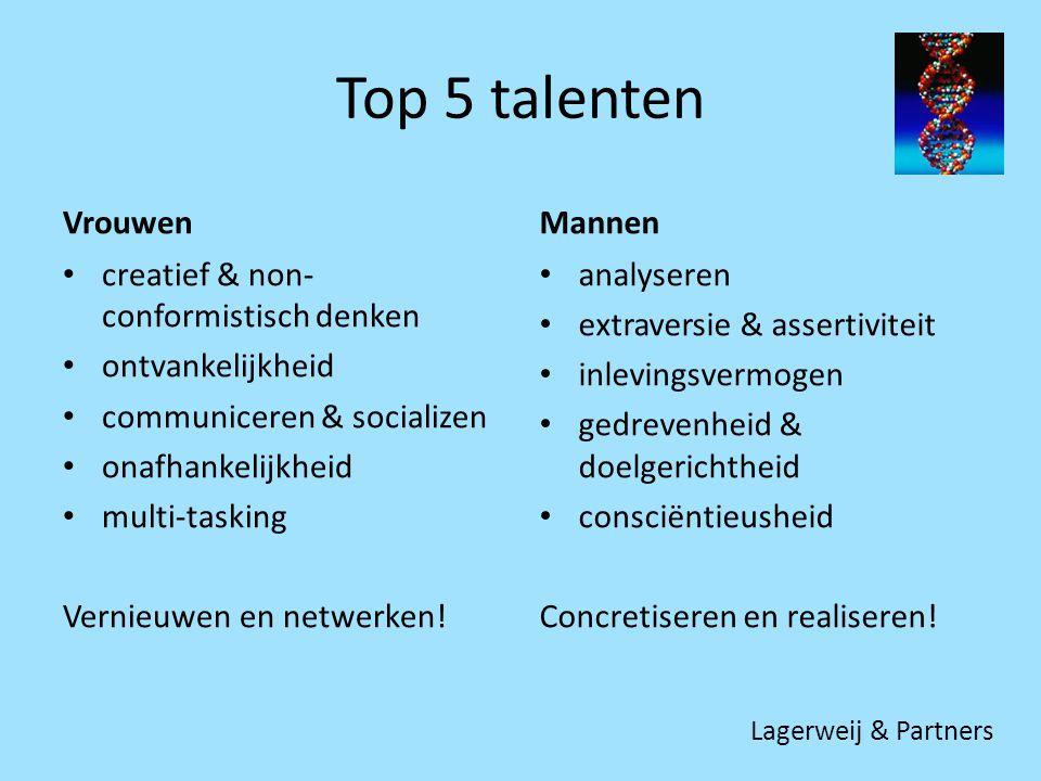 Top 5 talenten Vrouwen creatief & non- conformistisch denken ontvankelijkheid communiceren & socializen onafhankelijkheid multi-tasking Vernieuwen en netwerken.