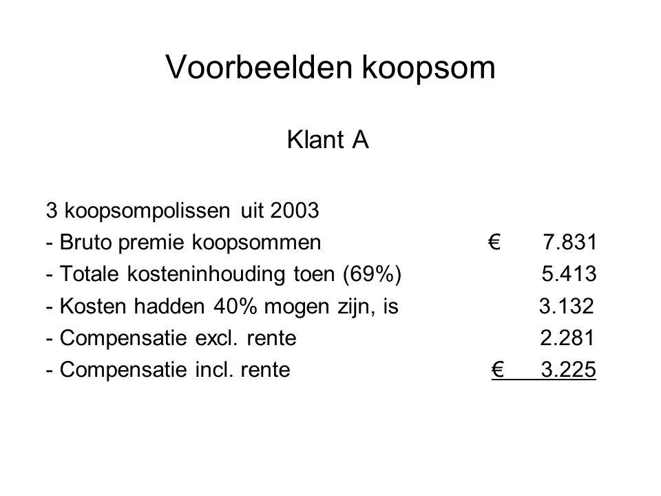 Voorbeelden koopsom Klant A 3 koopsompolissen uit 2003 - Bruto premie koopsommen € 7.831 - Totale kosteninhouding toen (69%) 5.413 - Kosten hadden 40% mogen zijn, is 3.132 - Compensatie excl.