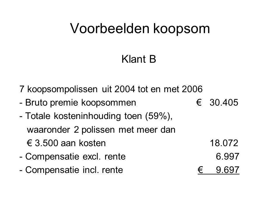 Voorbeelden koopsom Klant B 7 koopsompolissen uit 2004 tot en met 2006 - Bruto premie koopsommen € 30.405 - Totale kosteninhouding toen (59%), waaronder 2 polissen met meer dan € 3.500 aan kosten 18.072 - Compensatie excl.