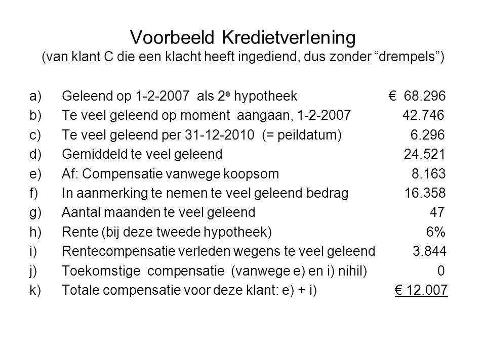 Voorbeeld Kredietverlening (van klant C die een klacht heeft ingediend, dus zonder drempels ) a)Geleend op 1-2-2007 als 2 e hypotheek € 68.296 b)Te veel geleend op moment aangaan, 1-2-2007 42.746 c)Te veel geleend per 31-12-2010 (= peildatum) 6.296 d)Gemiddeld te veel geleend 24.521 e)Af: Compensatie vanwege koopsom 8.163 f)In aanmerking te nemen te veel geleend bedrag 16.358 g)Aantal maanden te veel geleend 47 h)Rente (bij deze tweede hypotheek) 6% i)Rentecompensatie verleden wegens te veel geleend 3.844 j)Toekomstige compensatie (vanwege e) en i) nihil) 0 k)Totale compensatie voor deze klant: e) + i) € 12.007