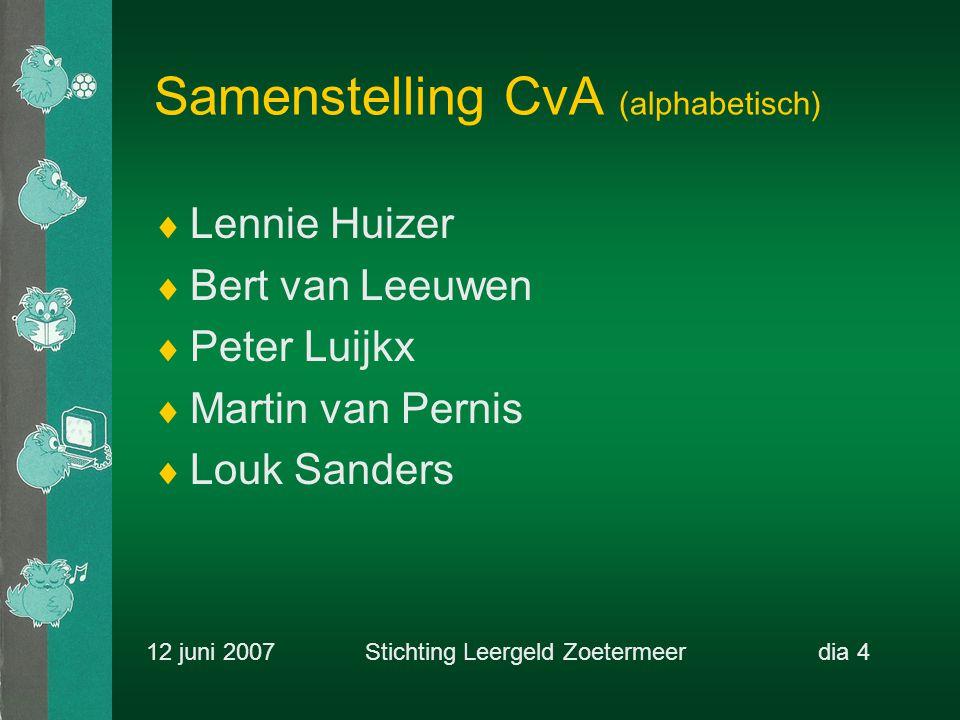 Afronding vergaderdeel  Vragenronde  Ideeën en plannen  Afspraken  Volgende meeting CvA-bestuur.