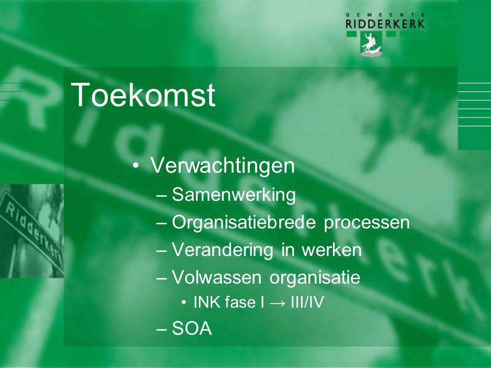 Toekomst Verwachtingen –Samenwerking –Organisatiebrede processen –Verandering in werken –Volwassen organisatie INK fase I → III/IV –SOA