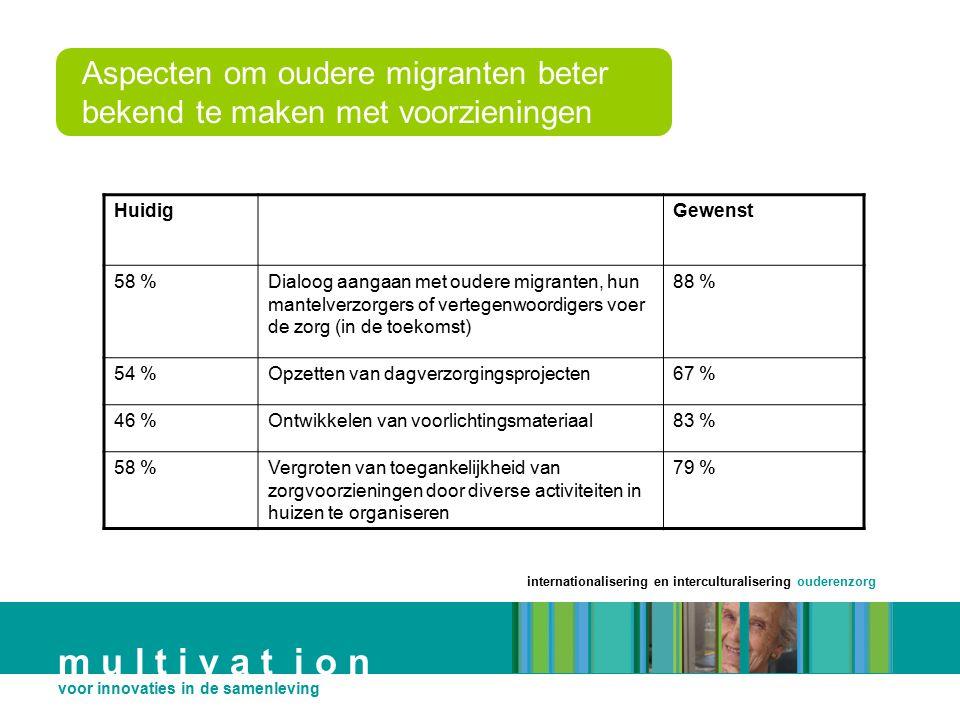 internationalisering en interculturalisering ouderenzorg m u l t i v a t i o n voor innovaties in de samenleving Aspecten om oudere migranten beter be