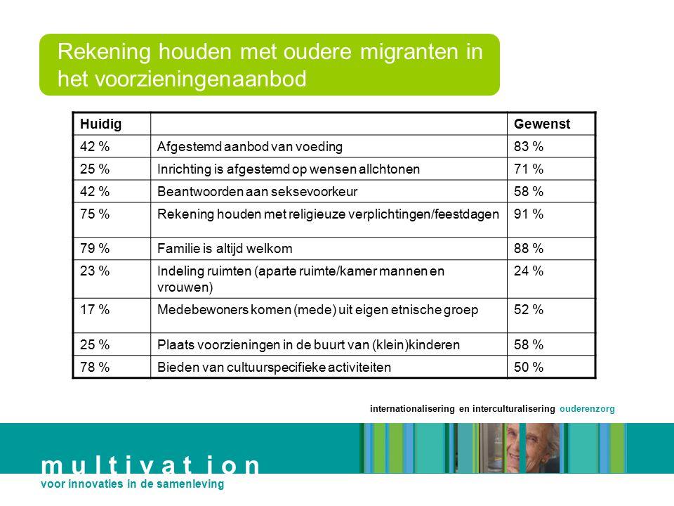internationalisering en interculturalisering ouderenzorg m u l t i v a t i o n voor innovaties in de samenleving Rekening houden met oudere migranten