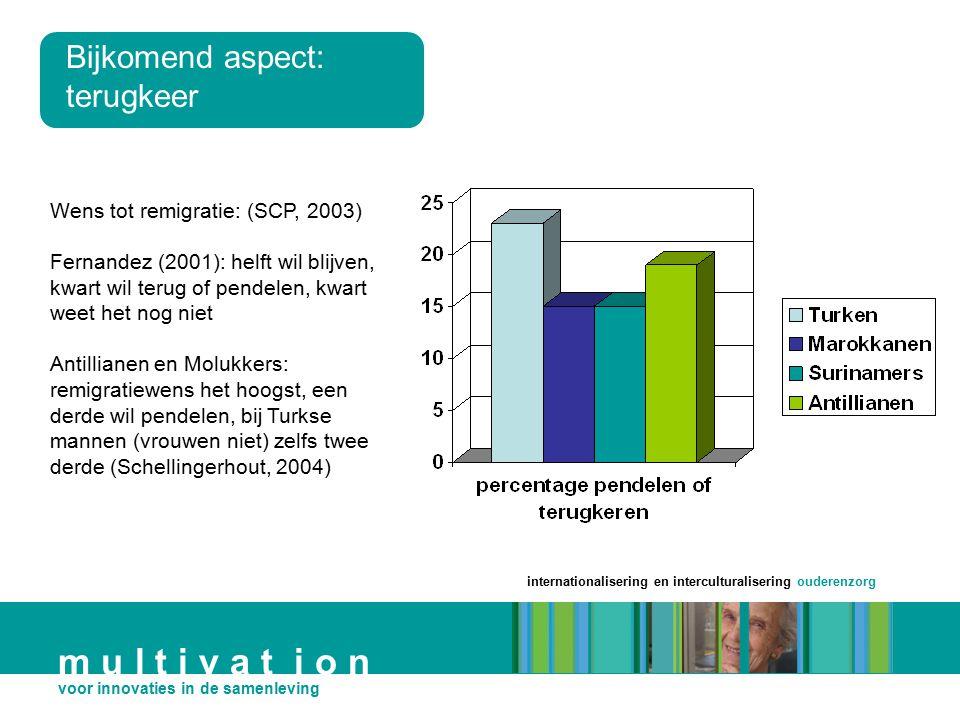 Wens tot remigratie: (SCP, 2003) Fernandez (2001): helft wil blijven, kwart wil terug of pendelen, kwart weet het nog niet Antillianen en Molukkers: r