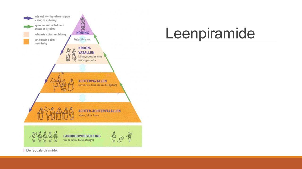 Leenpiramide