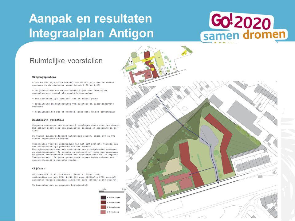 Aanpak en resultaten Integraalplan Antigon Ruimtelijke voorstellen