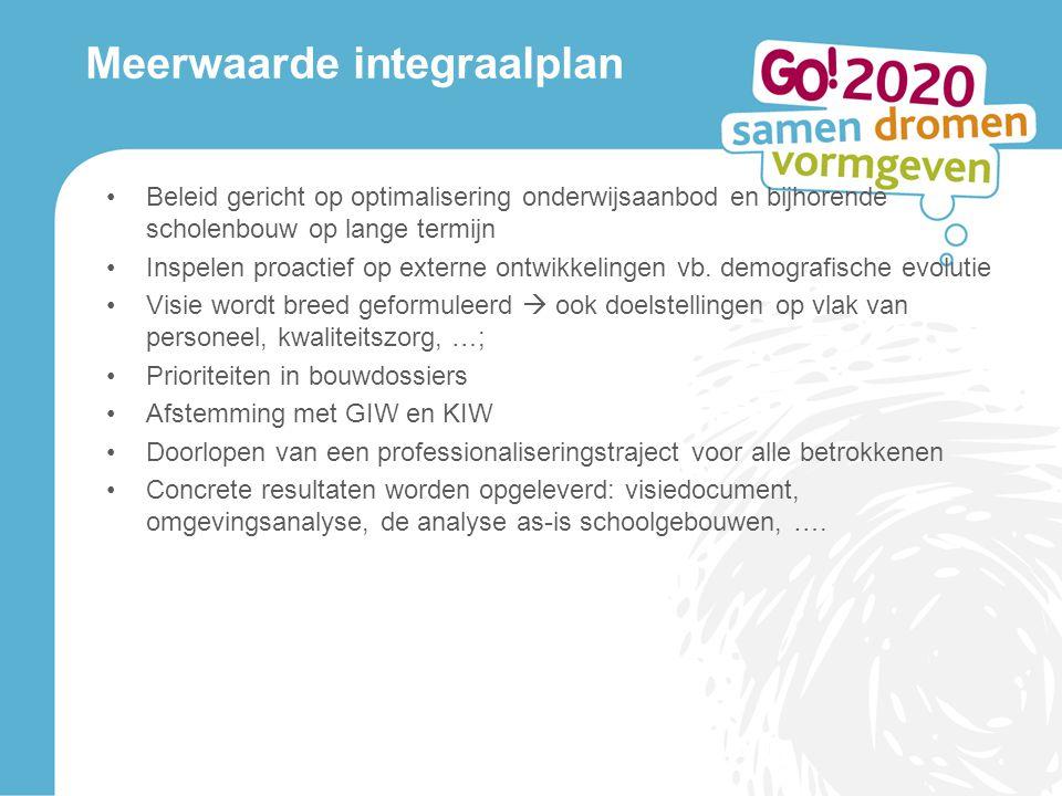 Meerwaarde integraalplan Beleid gericht op optimalisering onderwijsaanbod en bijhorende scholenbouw op lange termijn Inspelen proactief op externe ontwikkelingen vb.