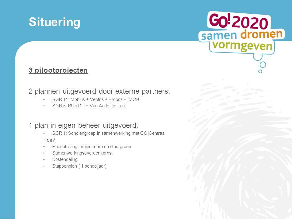 3 pilootprojecten 2 plannen uitgevoerd door externe partners: SGR 11: Möbius + Vectris + Procos + IMOB SGR 5: BURO II + Van Aarle De Laat 1 plan in eigen beheer uitgevoerd: SGR 1: Scholengroep in samenwerking met GO!Centraal Hoe.