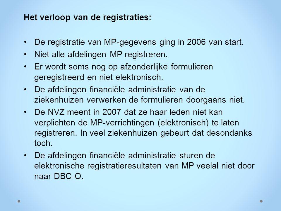 Het verloop van de registraties: De registratie van MP-gegevens ging in 2006 van start. Niet alle afdelingen MP registreren. Er wordt soms nog op afzo