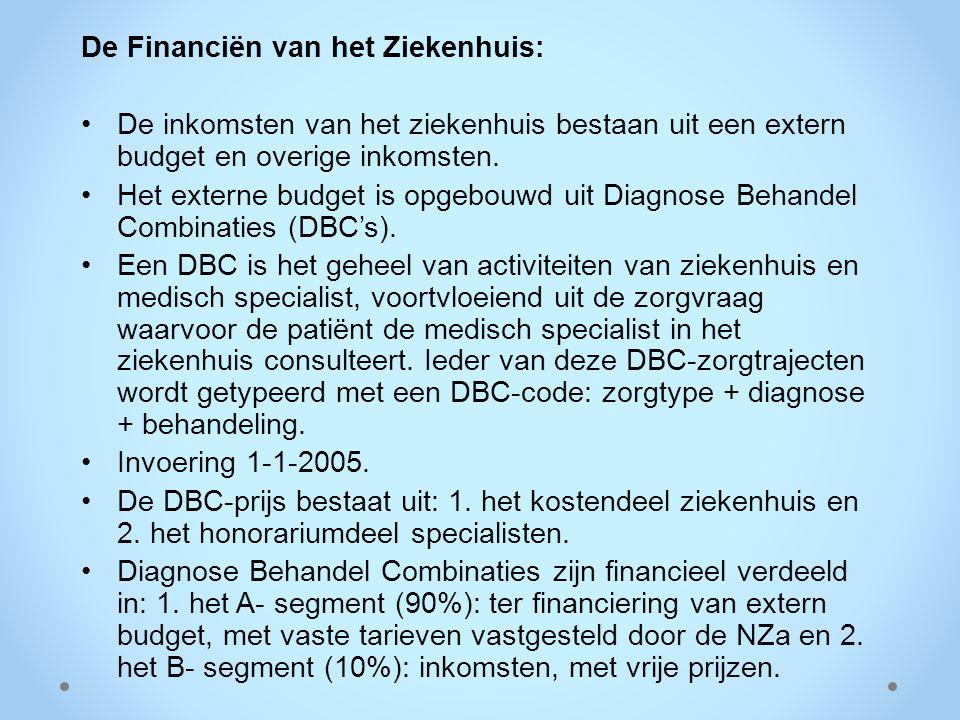 De Financiën van het Ziekenhuis: De inkomsten van het ziekenhuis bestaan uit een extern budget en overige inkomsten. Het externe budget is opgebouwd u
