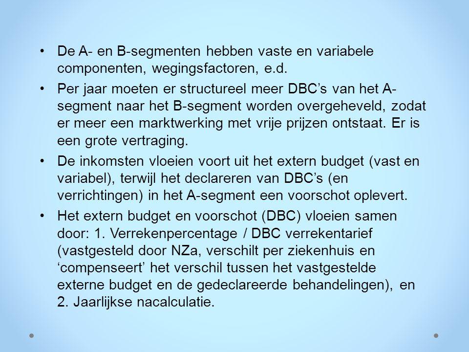 Verzoekschrift aan de NZa, via advocaat Wijnberg: Laat MP overgaan op het gebruik van GGZ-DBC's.