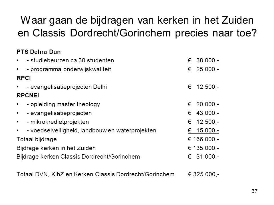 Waar gaan de bijdragen van kerken in het Zuiden en Classis Dordrecht/Gorinchem precies naar toe? PTS Dehra Dun - studiebeurzen ca 30 studenten € 38.00