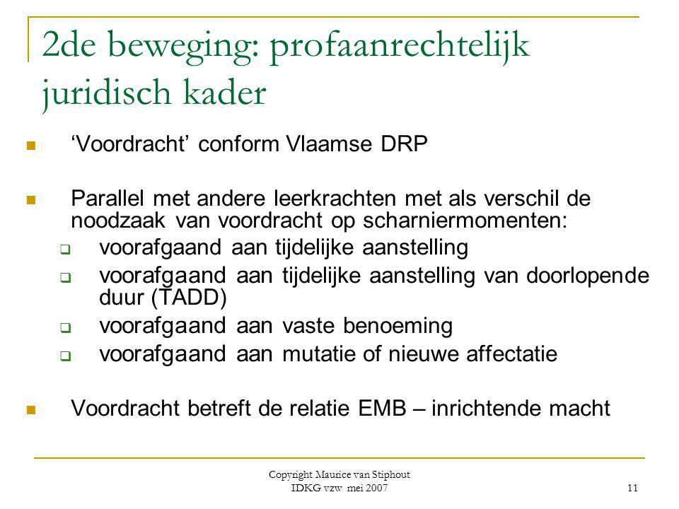 Copyright Maurice van Stiphout IDKG vzw mei 2007 11 2de beweging: profaanrechtelijk juridisch kader 'Voordracht' conform Vlaamse DRP Parallel met ande