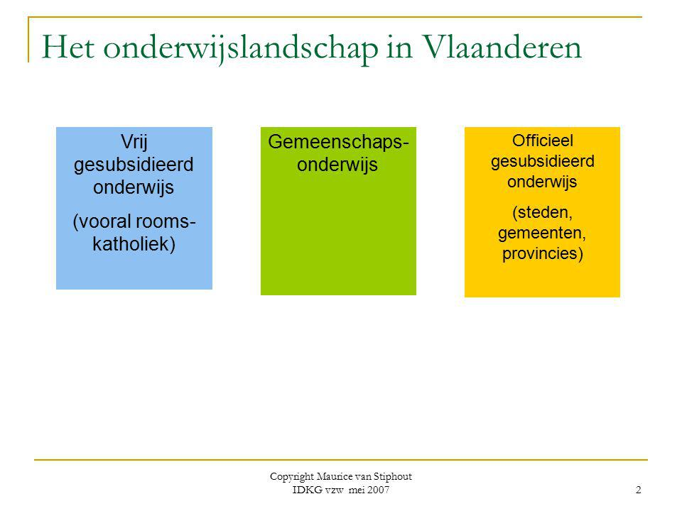 Copyright Maurice van Stiphout IDKG vzw mei 2007 2 Het onderwijslandschap in Vlaanderen Vrij gesubsidieerd onderwijs (vooral rooms- katholiek) Gemeens