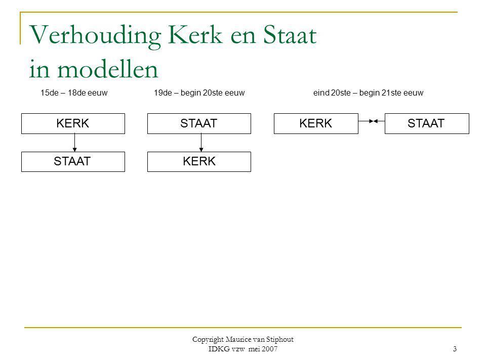 Copyright Maurice van Stiphout IDKG vzw mei 2007 14 Profaanrechtelijk juridisch kader Werkwijze in de praktijk m.b.t.