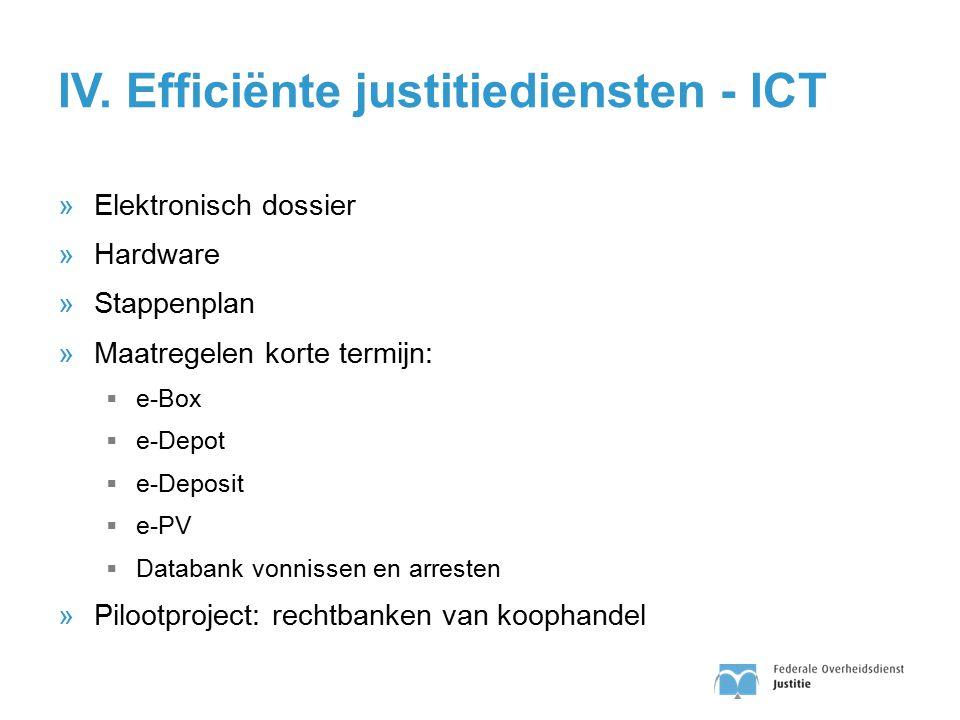 IV. Efficiënte justitiediensten - ICT »Elektronisch dossier »Hardware »Stappenplan »Maatregelen korte termijn:  e-Box  e-Depot  e-Deposit  e-PV 