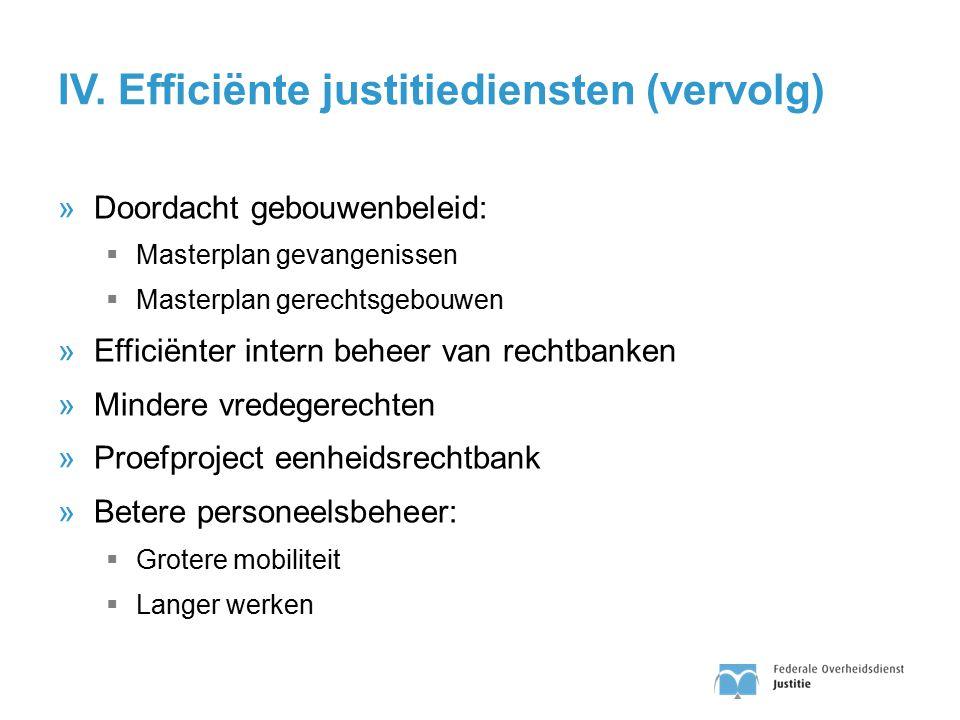IV. Efficiënte justitiediensten (vervolg) »Doordacht gebouwenbeleid:  Masterplan gevangenissen  Masterplan gerechtsgebouwen »Efficiënter intern behe