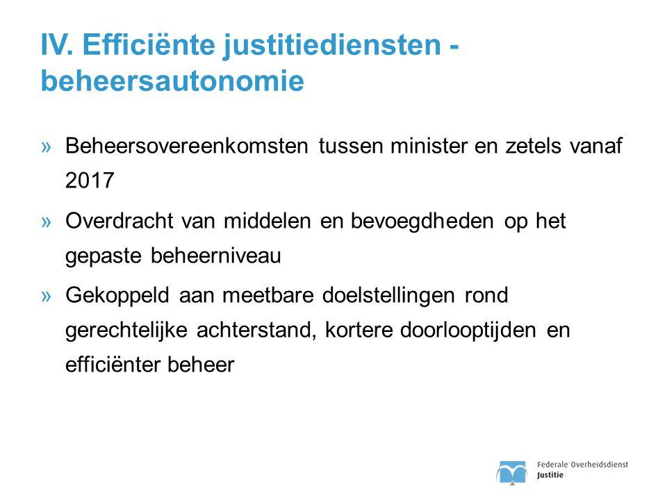 IV. Efficiënte justitiediensten - beheersautonomie »Beheersovereenkomsten tussen minister en zetels vanaf 2017 »Overdracht van middelen en bevoegdhede