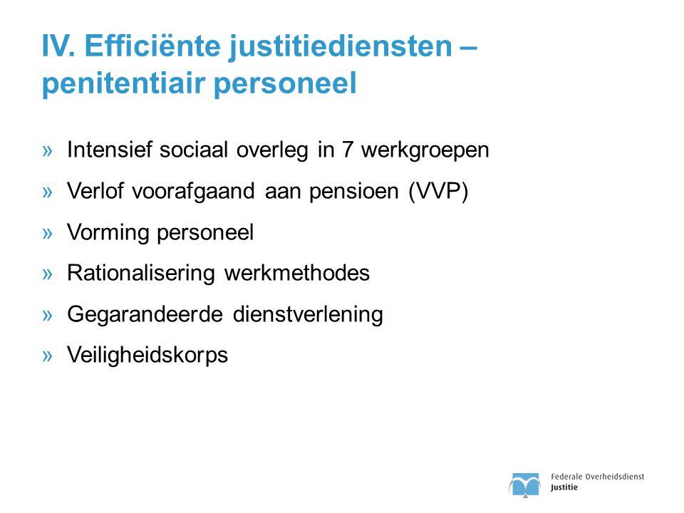 IV. Efficiënte justitiediensten – penitentiair personeel »Intensief sociaal overleg in 7 werkgroepen »Verlof voorafgaand aan pensioen (VVP) »Vorming p