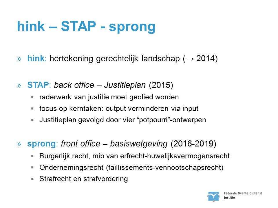 hink – STAP - sprong »hink: hertekening gerechtelijk landschap (→ 2014) »STAP: back office – Justitieplan (2015)  raderwerk van justitie moet geolied