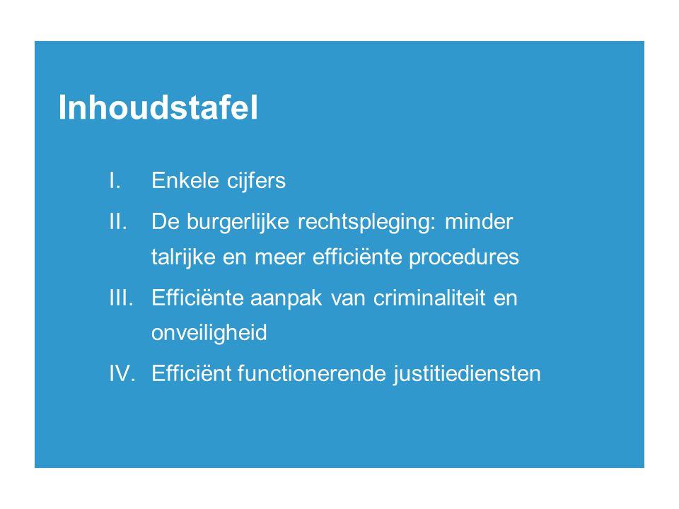 Inhoudstafel I.Enkele cijfers II.De burgerlijke rechtspleging: minder talrijke en meer efficiënte procedures III.Efficiënte aanpak van criminaliteit e