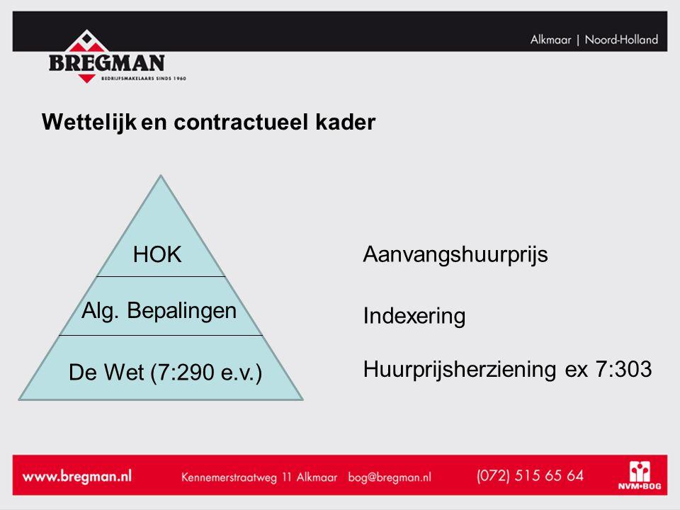 Wettelijk en contractueel kader HOK Alg.