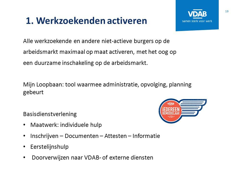 1. Werkzoekenden activeren Alle werkzoekende en andere niet-actieve burgers op de arbeidsmarkt maximaal op maat activeren, met het oog op een duurzame