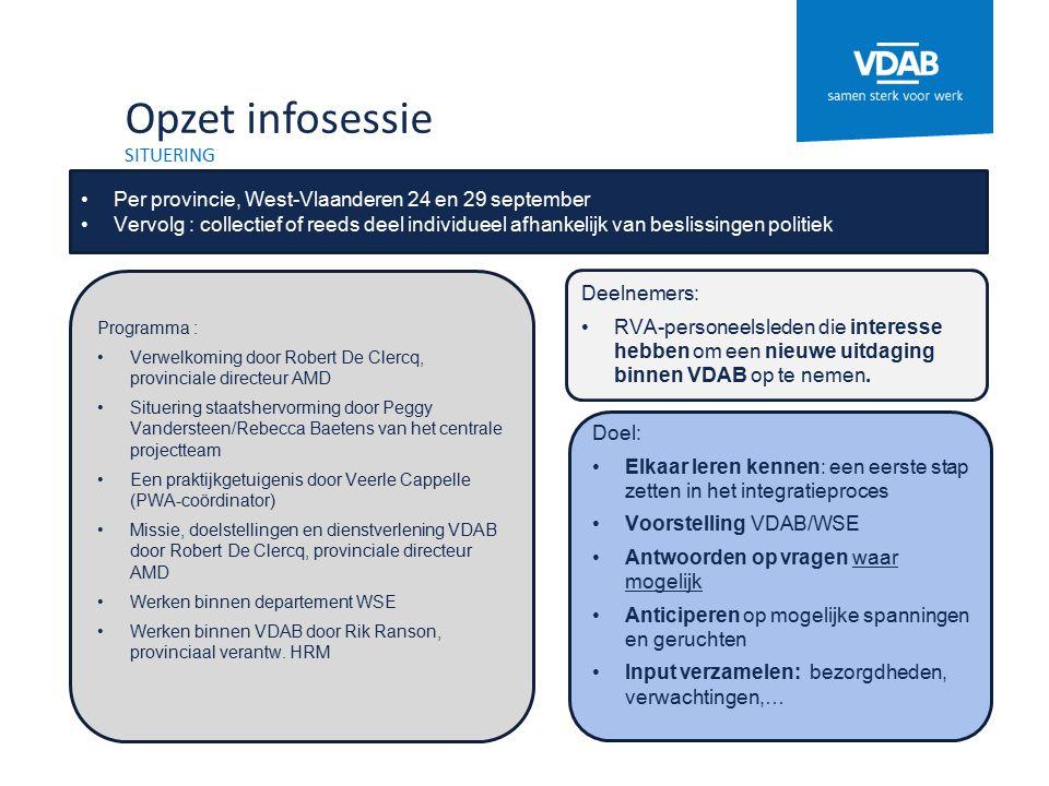Opzet infosessie SITUERING Per provincie, West-Vlaanderen 24 en 29 september Vervolg : collectief of reeds deel individueel afhankelijk van beslissing