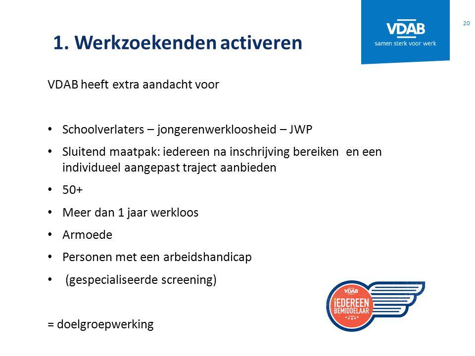 1. Werkzoekenden activeren VDAB heeft extra aandacht voor Schoolverlaters – jongerenwerkloosheid – JWP Sluitend maatpak: iedereen na inschrijving bere