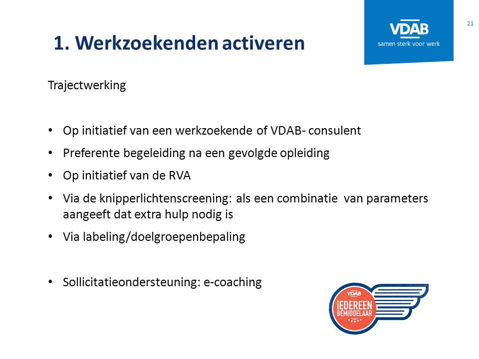 1. Werkzoekenden activeren Trajectwerking Op initiatief van een werkzoekende of VDAB- consulent Preferente begeleiding na een gevolgde opleiding Op in