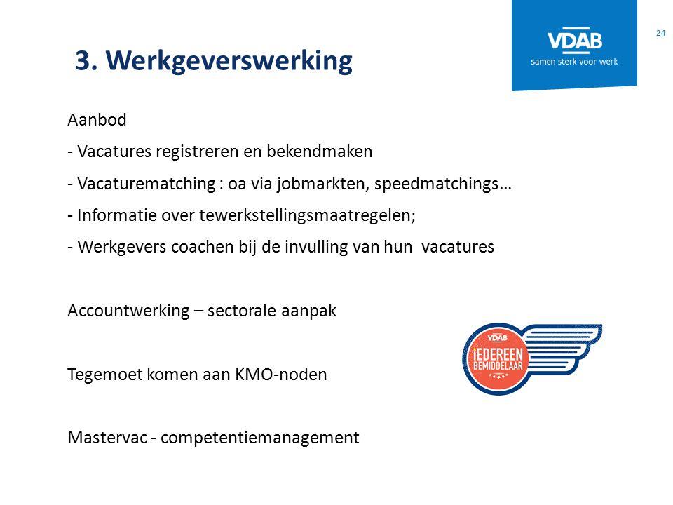 3. Werkgeverswerking Aanbod - Vacatures registreren en bekendmaken - Vacaturematching : oa via jobmarkten, speedmatchings… - Informatie over tewerkste