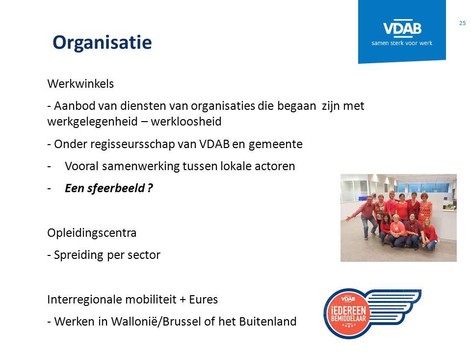 Organisatie Werkwinkels - Aanbod van diensten van organisaties die begaan zijn met werkgelegenheid – werkloosheid - Onder regisseursschap van VDAB en