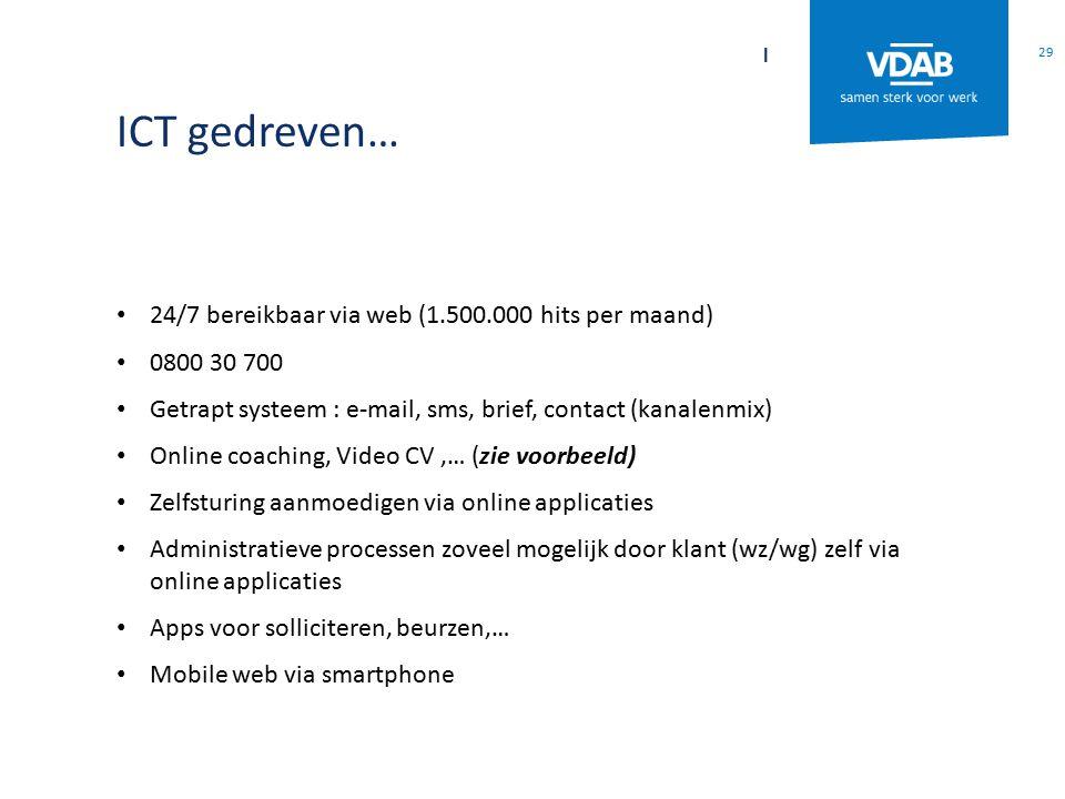 ICT gedreven… 24/7 bereikbaar via web (1.500.000 hits per maand) 0800 30 700 Getrapt systeem : e-mail, sms, brief, contact (kanalenmix) Online coachin
