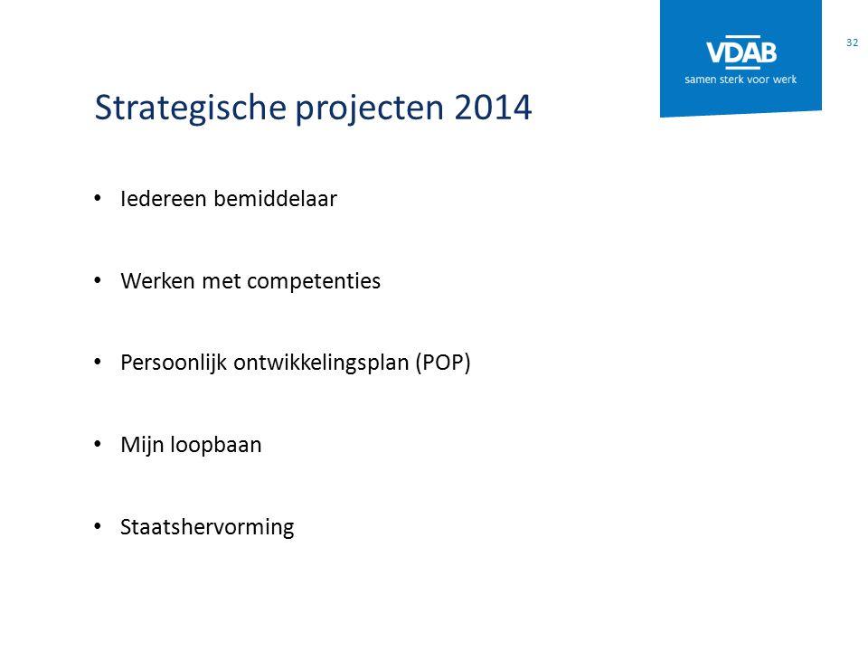 Strategische projecten 2014 Iedereen bemiddelaar Werken met competenties Persoonlijk ontwikkelingsplan (POP) Mijn loopbaan Staatshervorming 32