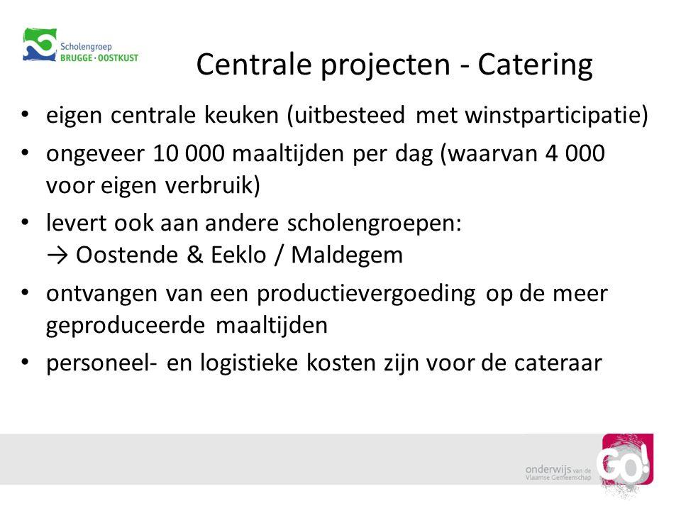 Centrale projecten - Catering eigen centrale keuken (uitbesteed met winstparticipatie) ongeveer 10 000 maaltijden per dag (waarvan 4 000 voor eigen ve