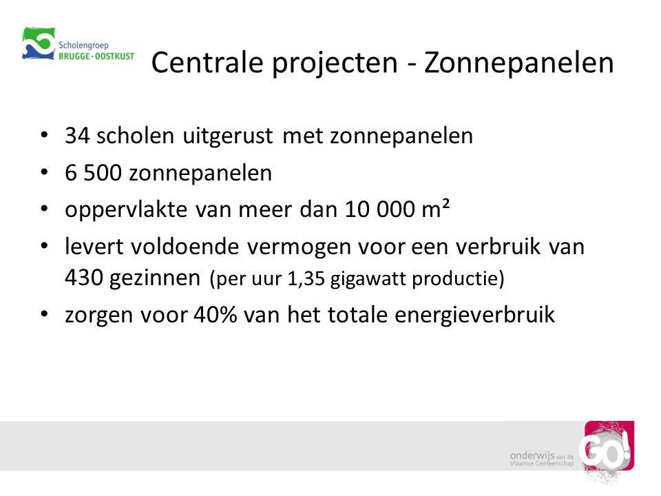 Centrale projecten - Zonnepanelen 34 scholen uitgerust met zonnepanelen 6 500 zonnepanelen oppervlakte van meer dan 10 000 m² levert voldoende vermoge