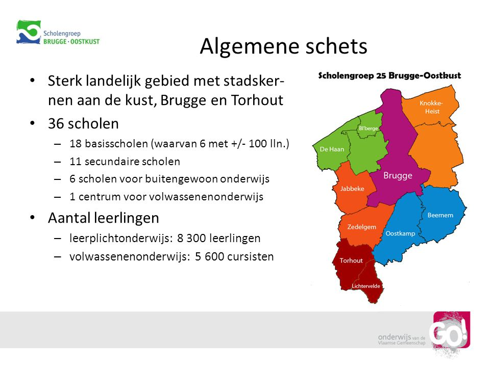 Algemene schets Sterk landelijk gebied met stadsker- nen aan de kust, Brugge en Torhout 36 scholen – 18 basisscholen (waarvan 6 met +/- 100 lln.) – 11