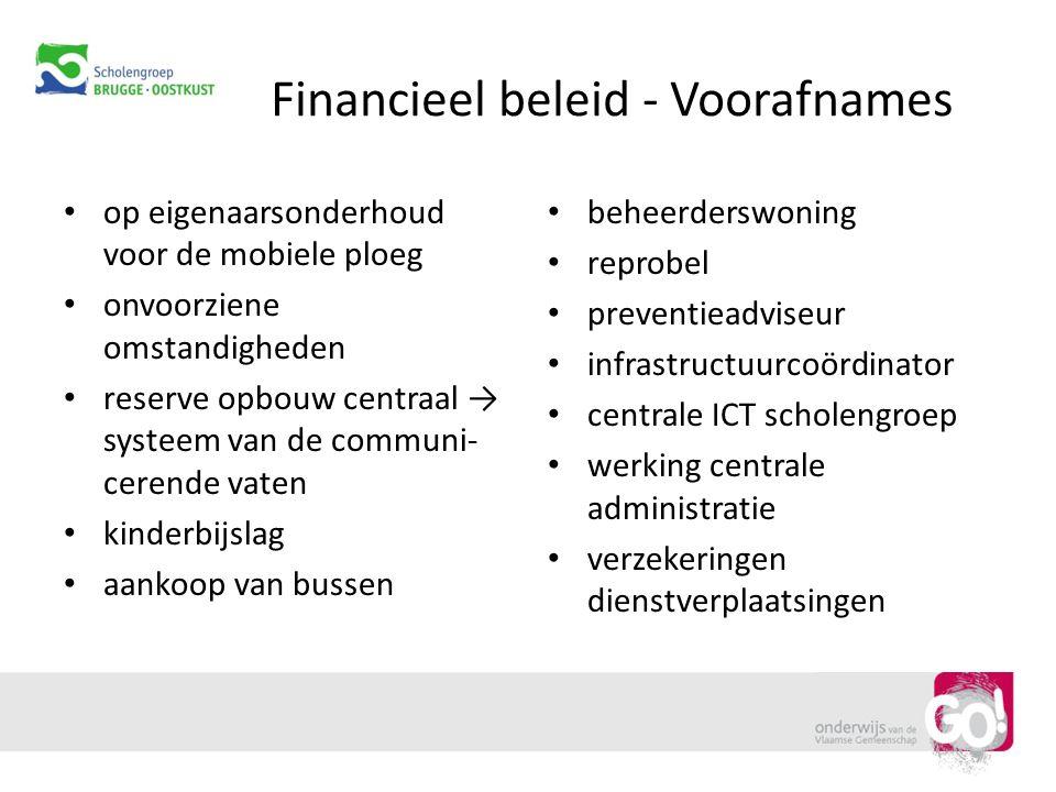 Financieel beleid - Voorafnames op eigenaarsonderhoud voor de mobiele ploeg onvoorziene omstandigheden reserve opbouw centraal → systeem van de commun