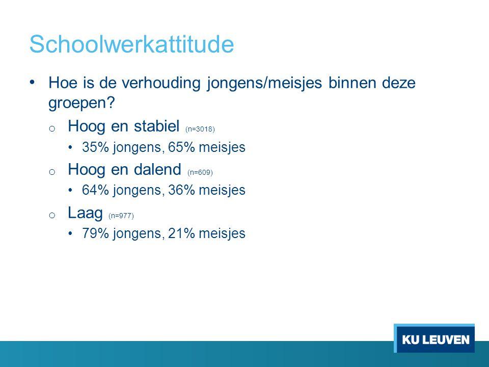 Schoolwerkattitude Hoe is de verhouding jongens/meisjes binnen deze groepen? o Hoog en stabiel (n=3018) 35% jongens, 65% meisjes o Hoog en dalend (n=6