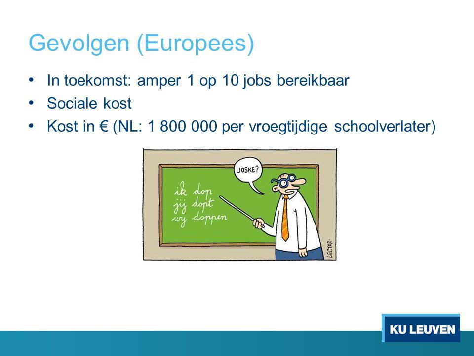Gevolgen (Europees) In toekomst: amper 1 op 10 jobs bereikbaar Sociale kost Kost in € (NL: 1 800 000 per vroegtijdige schoolverlater)