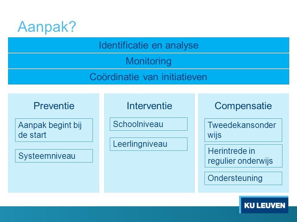 Identificatie en analyse Monitoring Coördinatie van initiatieven PreventieInterventie Compensatie Aanpak begint bij de start Systeemniveau Schoolnivea
