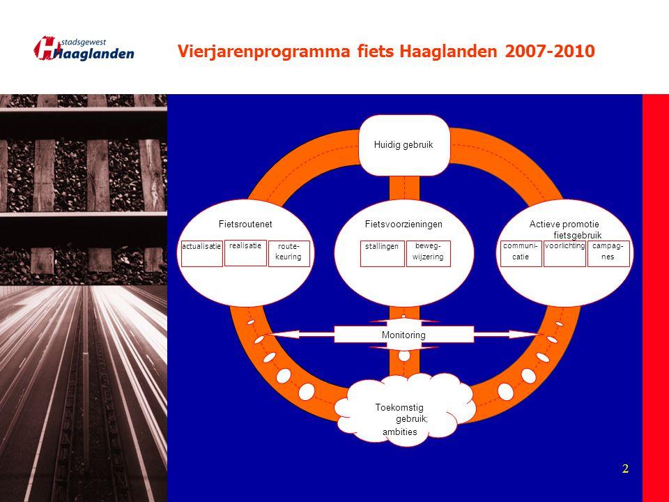 2 Vierjarenprogramma fiets Haaglanden 2007-2010 FietsvoorzieningenFietsroutenet Toekomstig gebruik; ambities Huidig gebruik beweg- wijzering stallinge