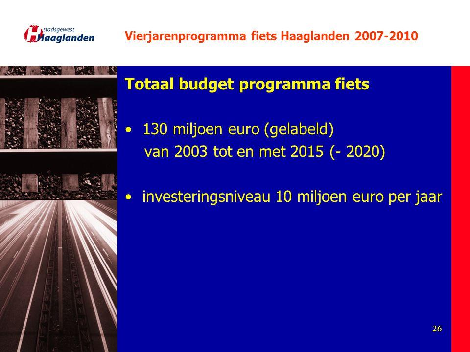 26 Vierjarenprogramma fiets Haaglanden 2007-2010 Totaal budget programma fiets 130 miljoen euro (gelabeld) van 2003 tot en met 2015 (- 2020) investeri