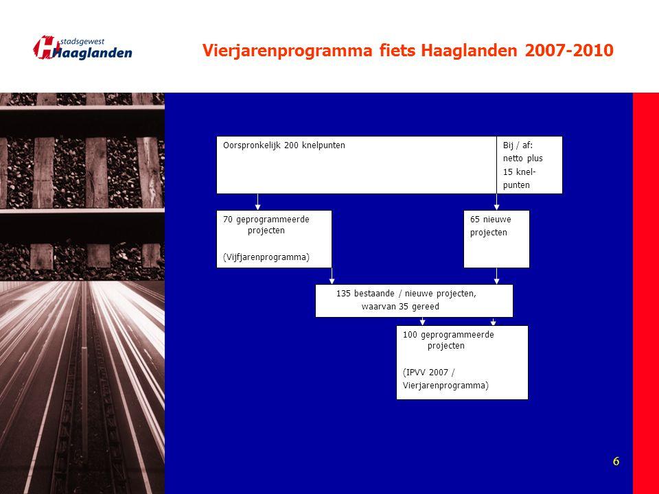 7 Vierjarenprogramma fiets Haaglanden 2007-2010 Actualisatie regionaal fietsroutenet heel proces met 10 wegbeheerders (9 gemeenten en provincie) ca.