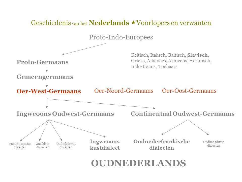 Geschiedenis van het Nederlands  Voorlopers en verwanten Horum omnium fortissimi sunt Belgae Julius Caesar, De Bell.