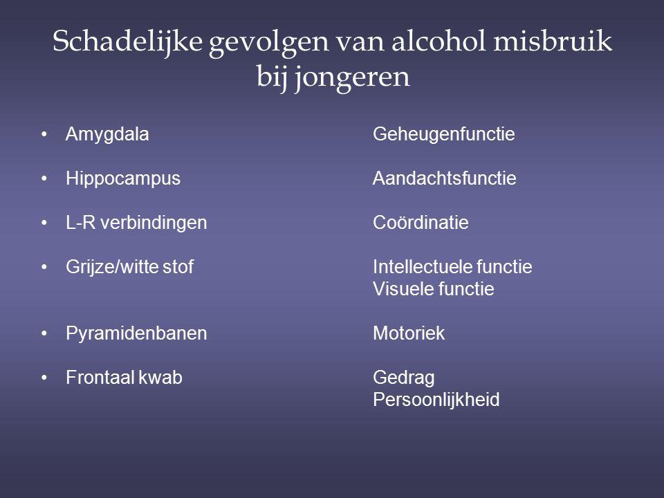 Schadelijke gevolgen van alcohol misbruik bij jongeren AmygdalaGeheugenfunctie HippocampusAandachtsfunctie L-R verbindingenCoördinatie Grijze/witte st